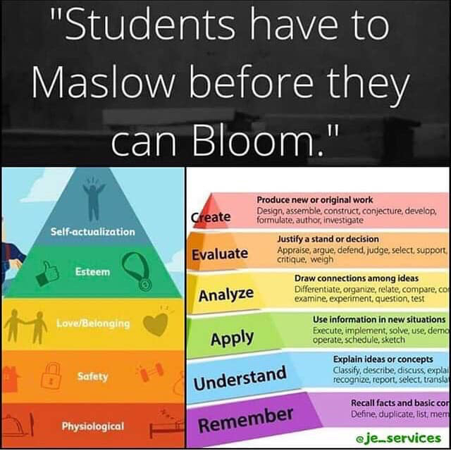 It all works together for our students!